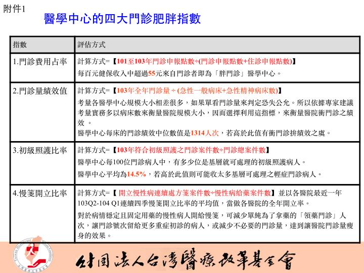 0917醫改會記者會新聞稿附件.002