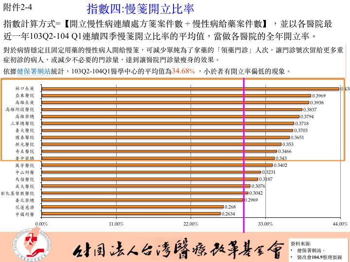 0917醫改會記者會新聞稿附件.006
