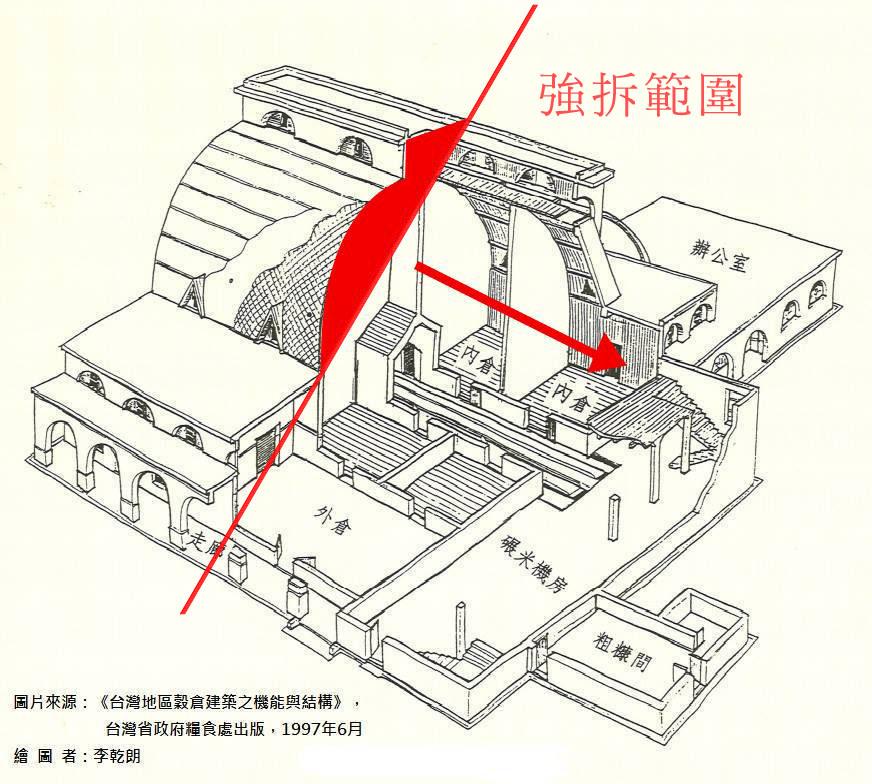 彰化農業倉庫